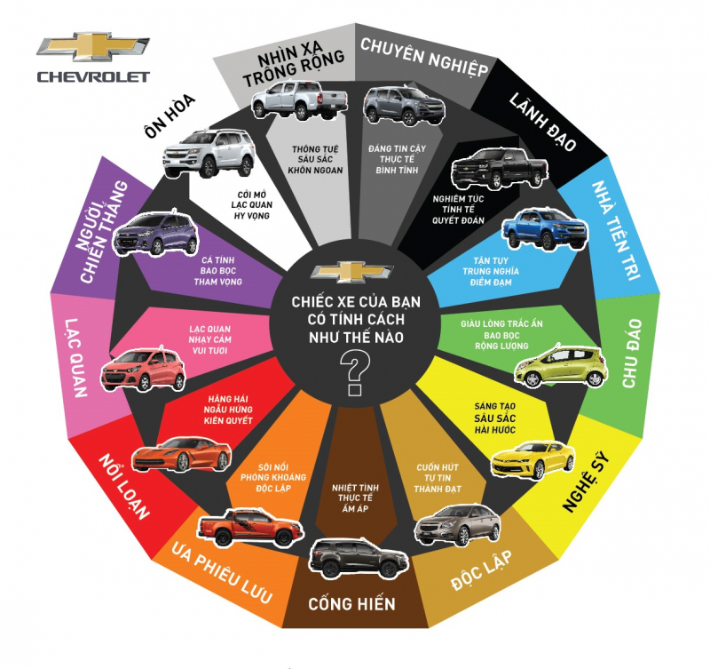 Chevrolet Color Wheel Vietnam_VN
