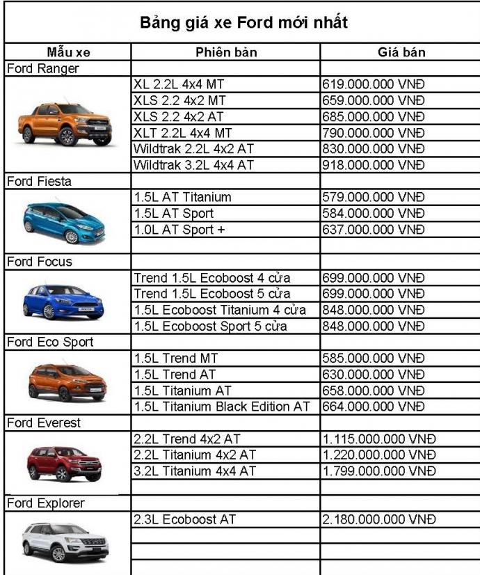 bang-gia-xe-ford-1-222854