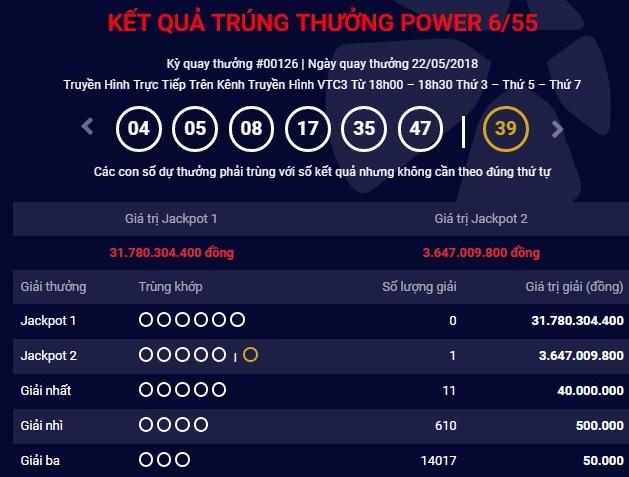 vietlott-power-6-55-hon-31-ty-dong-da-tim-duoc-chu