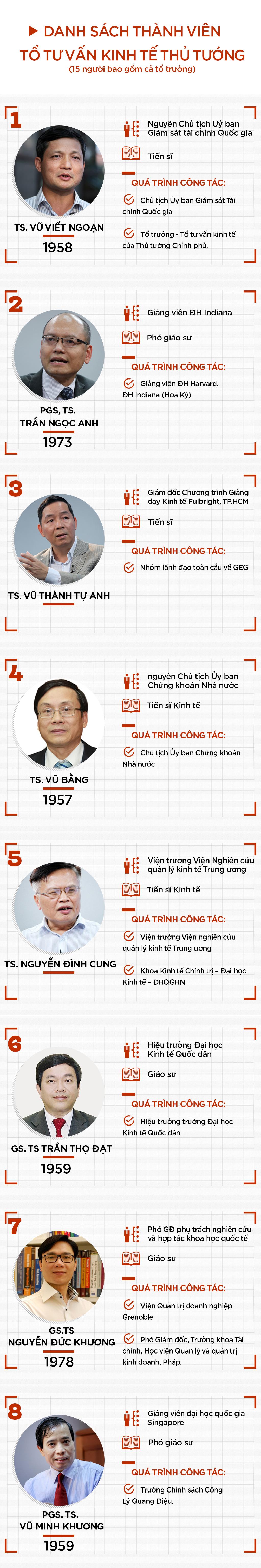 project chi GiangArtboard 1