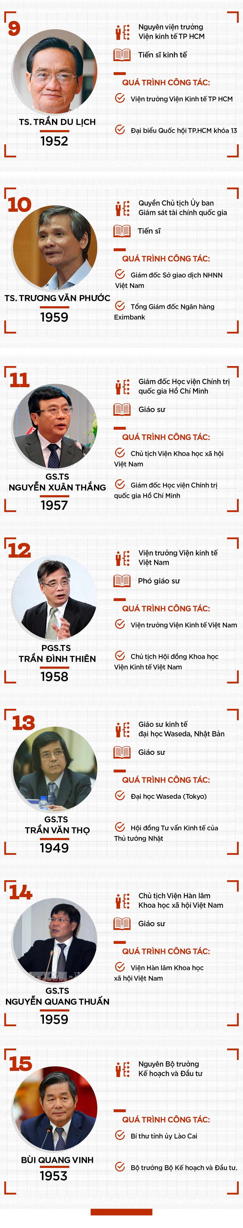 project chi GiangArtboard 2