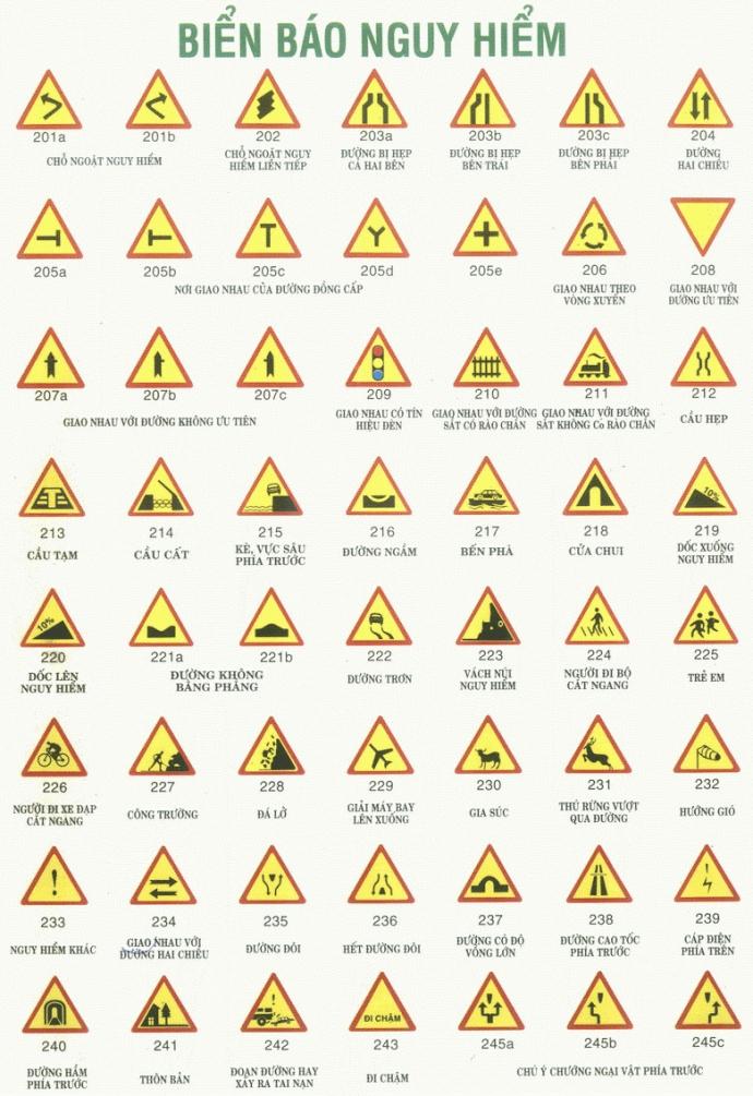 hình ảnh, ý nghĩa các loại biển báo giao thông đường bộ mới nhất