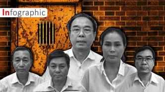 Cựu Phó chủ tịch TP.HCM Nguyễn Thành Tài cùng 4 đồng phạm hầu tòa