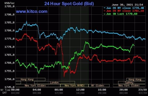 giá vàng hôm nay 1/7: Đảo chiều, vàng trong nước đồng loạt tăng giá